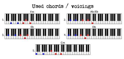 hello keyboard tutorial adele hello adele piano couture