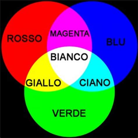 tavola colori primari sistema rgb colori primari e complementari tuttoleo it