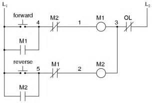 cnc l 243 gica de escalera controles de cnc plc de aprenda