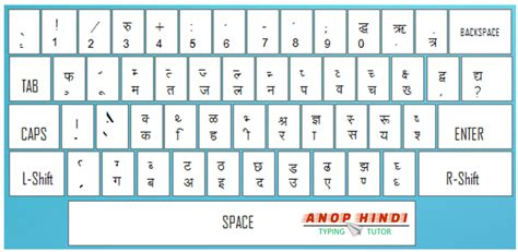 full version of hindi typing software hindi typing test software free download