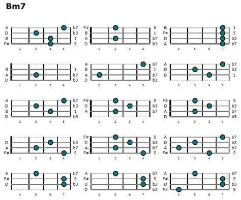 bm chord ukulele ukulele chords bm ukulele chords bm at ukulele