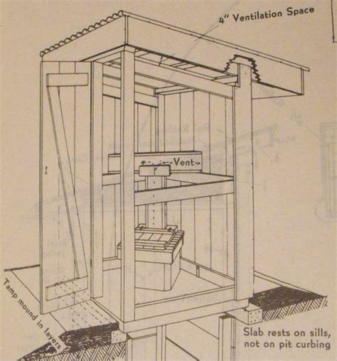 outhouse floor plans out house plans eldesignr com