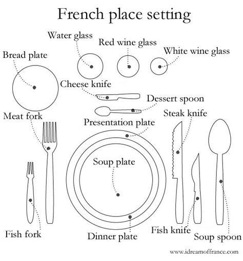 table setting diagrams place setting diagram education