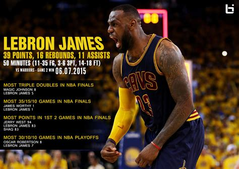 lebron james biography movie records james biography