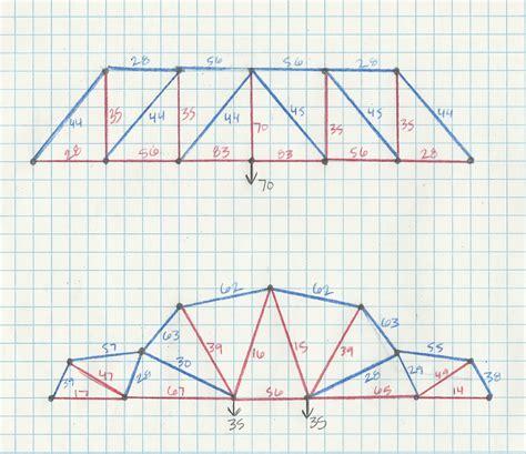 laser truss layout best truss bridge design structure pinterest puentes