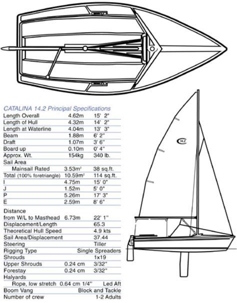 sailboat dimensions catalina capri 14 2 review which sailboat