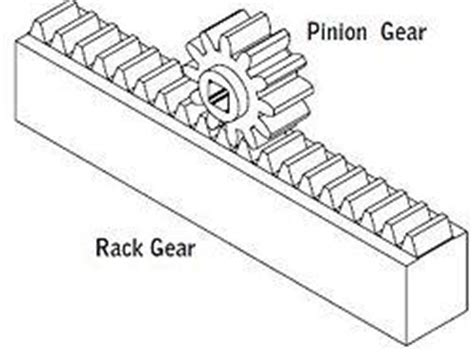 What Happens When Your Rack And Pinion Goes Out when pinon teeth increase in the rack and pinon steering