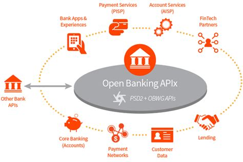 will banks be open on 90 of uk unaware of open banking would not consent of