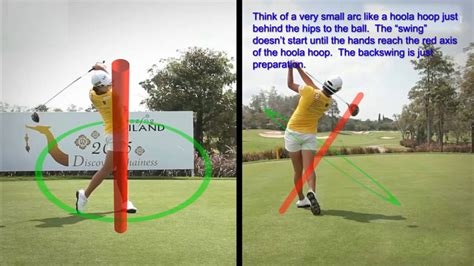 hands golf swing tiny arc golf swing axis through the hands youtube