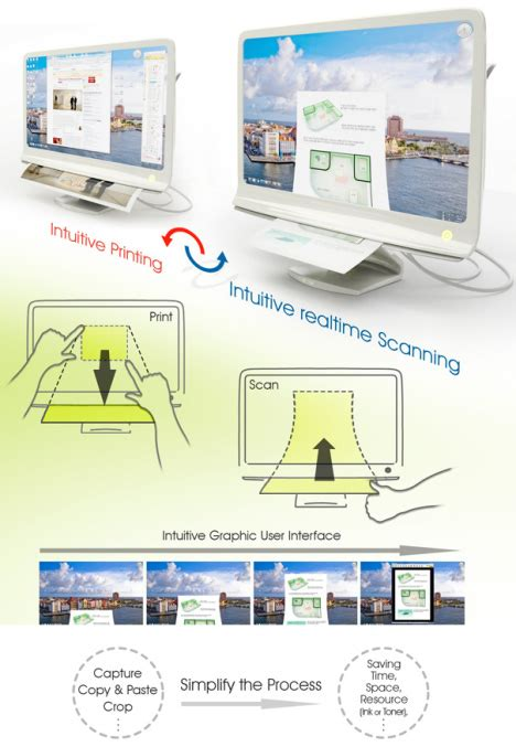 design concept document concept document extractor monitor allows you to easily