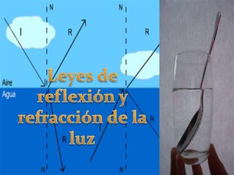 imagenes de la reflexion y refraccion refracci 243 n y reflexi 243 n de la luz