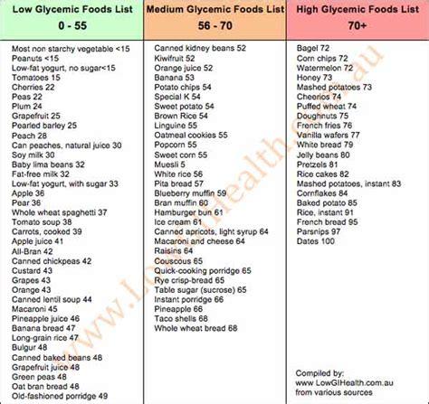 alimenti basso ig indice glicemico perch 233 232 importante e quali sono gli