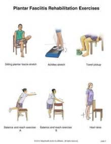 Planters Fasciitis Exercises by Plantar Fasciitis Exercises We Ll See If These Add