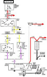 all info about auto repair 1995 chevy cavalier 2 2 liter starter circuit wiring diagram