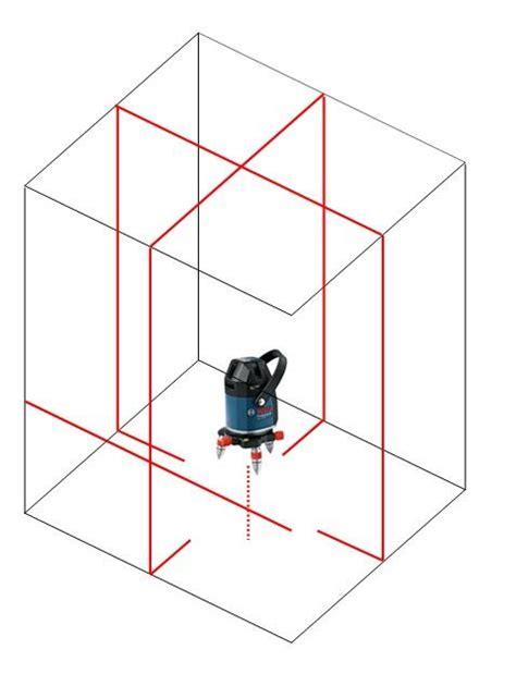 Bosch Laser Level Line Laser Gll 5 40 E bosch gll 5 40 electronic line laser end 5 15 2017 5 15 pm
