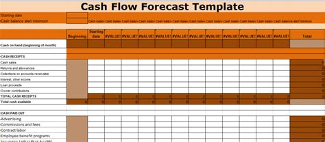 Cash Flow Forecast Template Excel Xlstemplates Operating Forecast Template
