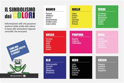 poste italiane porto sant elpidio il simbolismo dei colori frog studio graphic web