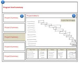 designing a project portfolio dashboard part 1 of 2