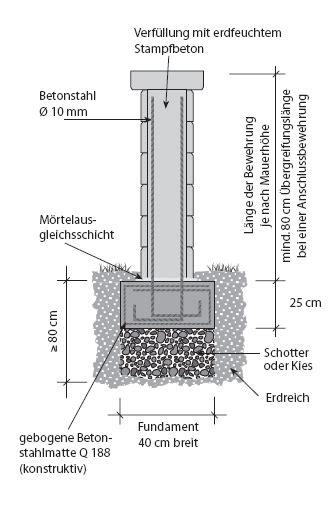l steine bewehrt gartenbau aydin in d 252 sseldorf aufbauempfehlung f 252 r
