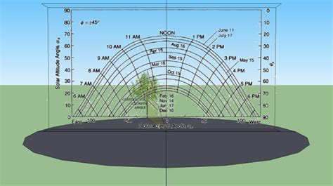 sun path diagram sketchup sun path diagram sketchup 28 images curic sun sketchup