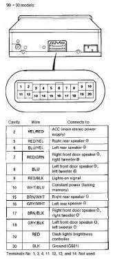 radio wiring diagram for 2003 honda civic radio free engine image for user manual