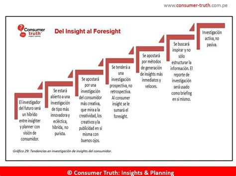 insight outsight foresight el insumo 17 best images about consumer insights on the