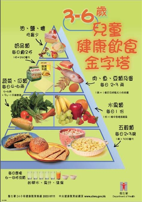 eatsmart hk promotional amp educational materials