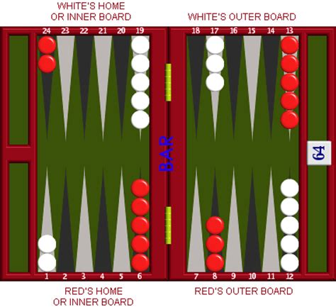 printable backgammon directions gammonlife backgammon rules