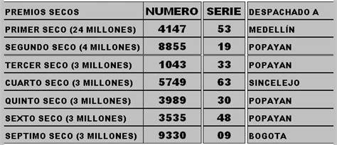 www resultados chance y zulia resultado de las loterias de chance y zulia