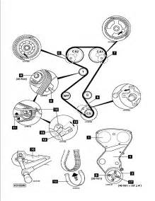 Peugeot 307 Cc Cambelt Change Peugeot Need Diagram Of Timing Belt Procedure For Peugeot