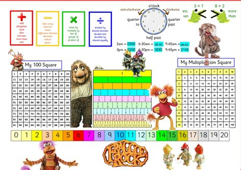 Mat Mathematics by Maths Learning Mats Images