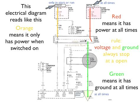 reading wiring diagrams wiring diagram with