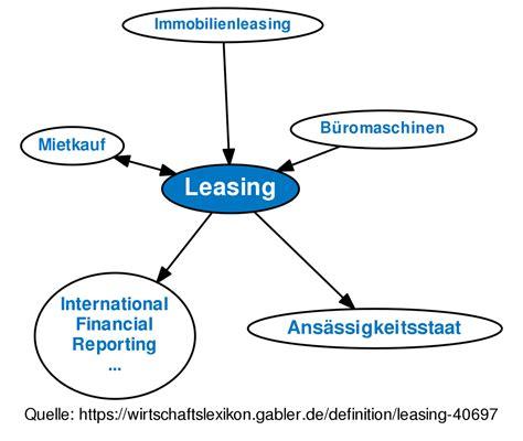 Leasing Auto Definition by Sch 246 N Lieferanten Von Messingdr 228 Hten Ideen Elektrische