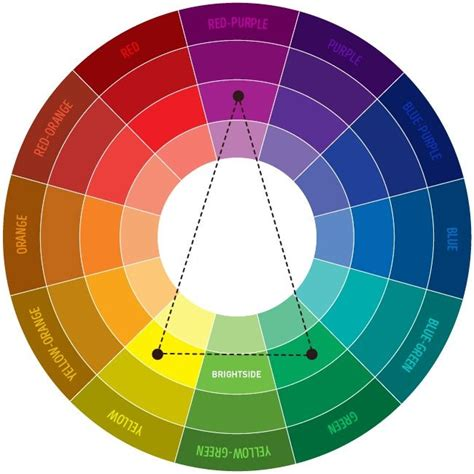 complementary color scheme 25 beautiful split complementary colors ideas on