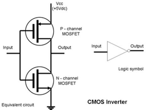 cmos transistor as resistor semiconductor primer semiconductors 101