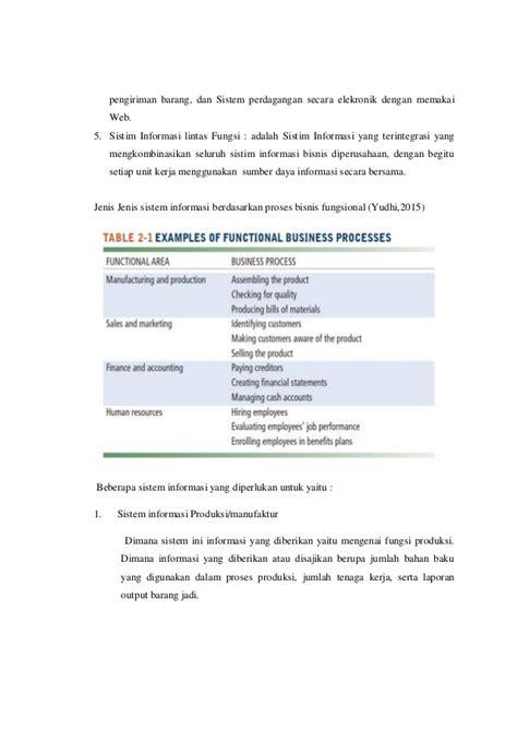 Sistim Informasi Manajemen 2017 Jogianto Asli si pi fazril azi nugraha hapzi ali e business global bagaimana bisn