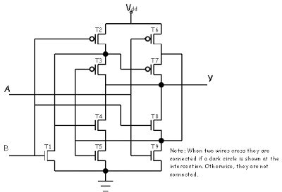 cmos transistor layout kung fu book cmos interview question