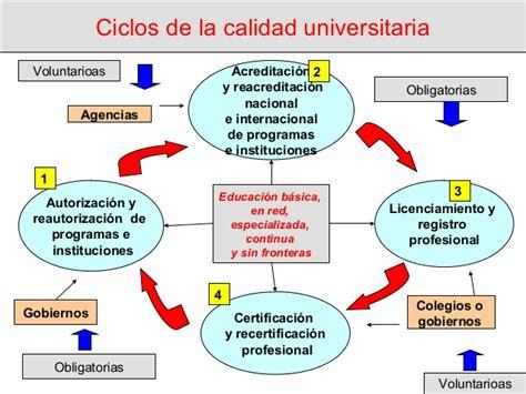 cadenas voluntarias definicion modelos de aseguramiento de la calidad