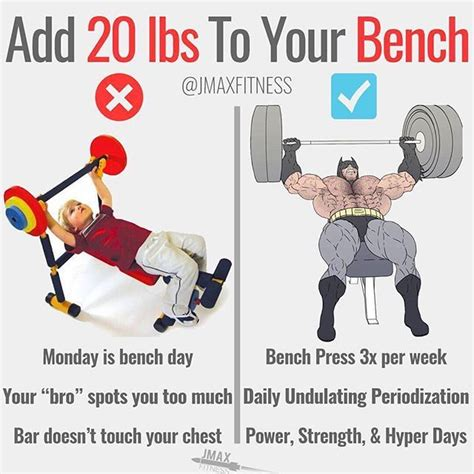 bench press periodization 1452 best jmax fitness images on pinterest