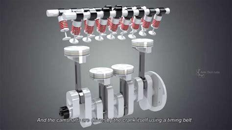 car engine works youtube