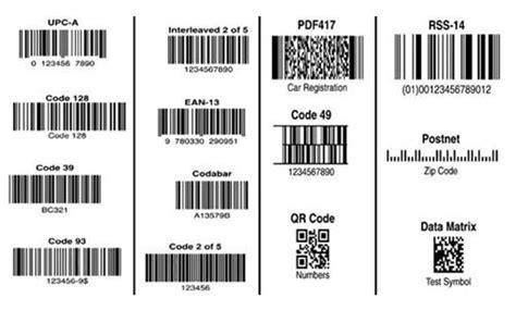 ketentuan membuat barcode belajar bersama todi permana mengenal dan membuat barcode