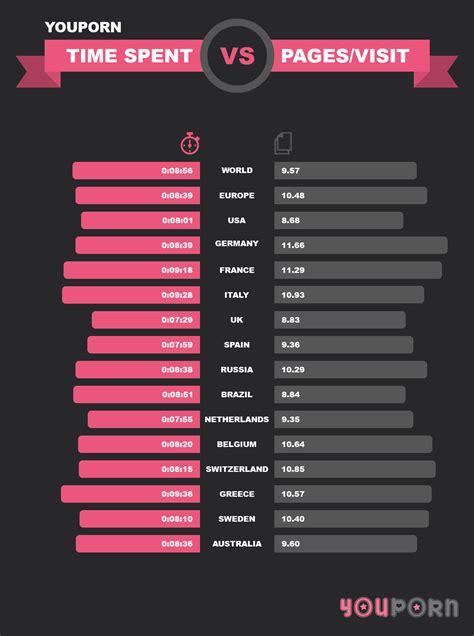 yuporn mobile statistik werden immer h 228 ufiger mobil