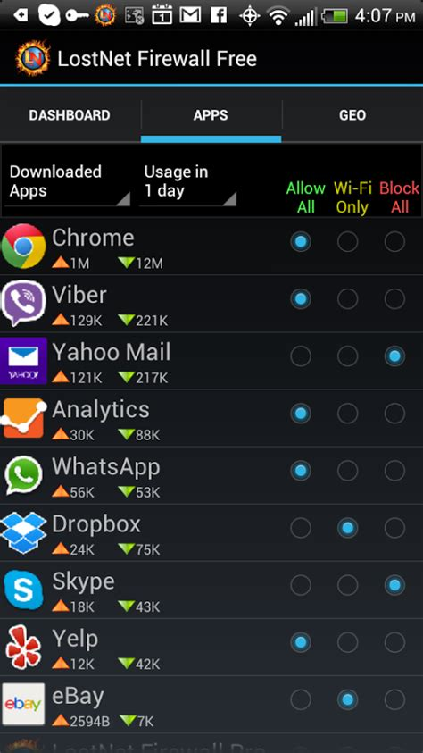 android firewall lostnet noroot appgeo firewall keeping track of traffic on a android device ask