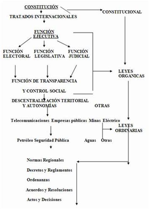 formato de perfil grupal de primaria gratis ensayos consulta de procesos por nombre guayas autos post