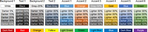 theme names related to colors using colors in excel peltier tech blog