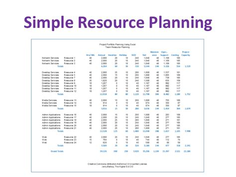 resource plan template project management resource planning spreadsheet template calendar template