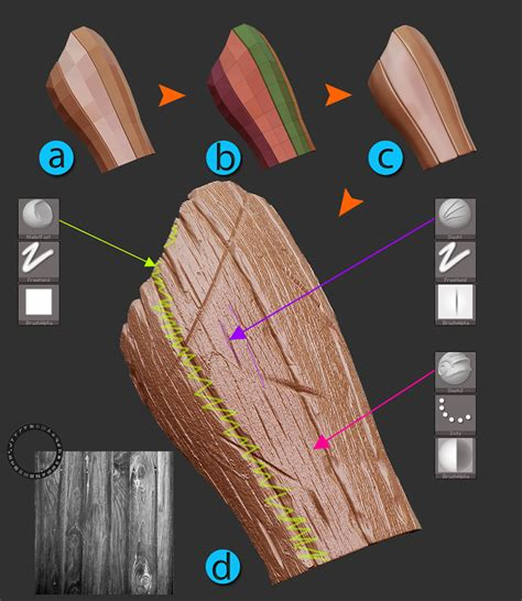 tutorial hoarder s dump collage of tutorials hoarded time page 2 polycount