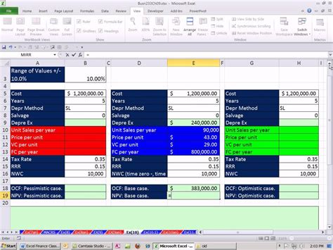 Download Npv Cash Flow Excel Gantt Chart Excel Template Npv Sensitivity Analysis Excel Template
