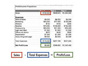 business plan financial projections template business plan financial projections for entrepreneurs