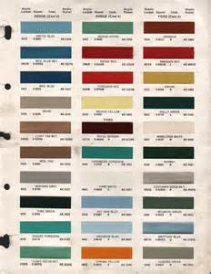 1969 dodge paint codes pictures to pin on